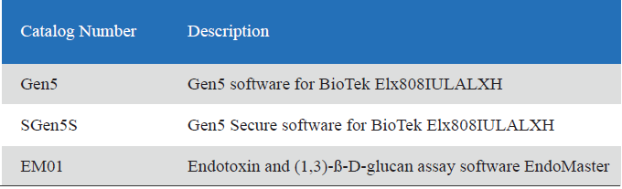 Endotoxin and (1,3)-ß-D-glucan assay software